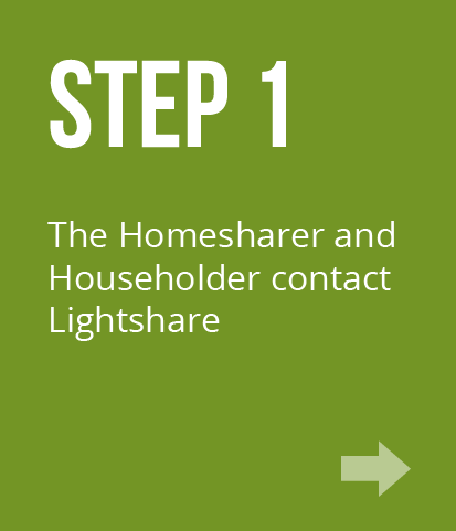 Lightshare - Step 1